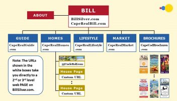 Bill Preview (2) Chart