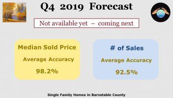 Market Caro 1 19-Q4 Forecast