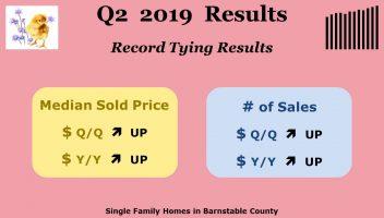 Market Caro 3 19-Q2 Results