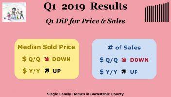 Market Caro 5 19-Q1 Results