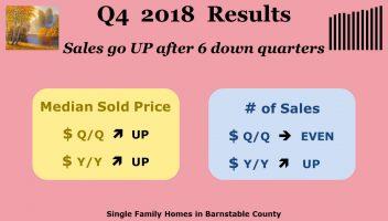 Market Caro 6 18-Q4 Results