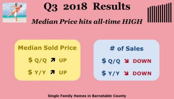 Market Caro 7 18-Q3 Results