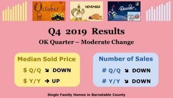 Bill Silver Cape Cod Real Estate Market Reports Q4 - 19 Results