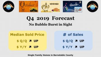 Banner for Bill Silver Cape Cod real estate market forecast for Q4 2019