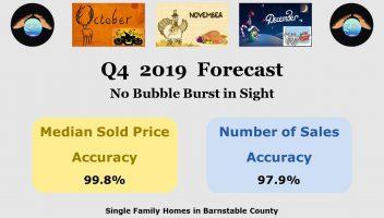 Bill Silver Cape Cod Real Estate Market Reports Q4 - 19 Forecast