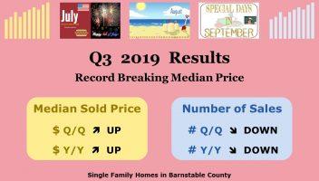 Bill Silver Cape Cod Real Estate Market Reports Q3 - Results