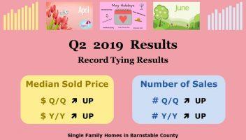 Bill Silver Cape Cod Real Estate Market Reports Q2 - Results