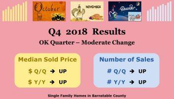 Bill Silver Cape Cod Real Estate Market Reports Q4 - 18 - Results