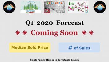 Bill Silver Cape Cod Real Estate Market Reports Q1 - 20 Forecast