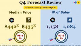 Market Forecast 2019 Q1 (2)