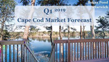 Market Reports (5)