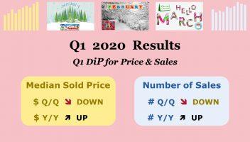 Market pic 6 2000 Q1